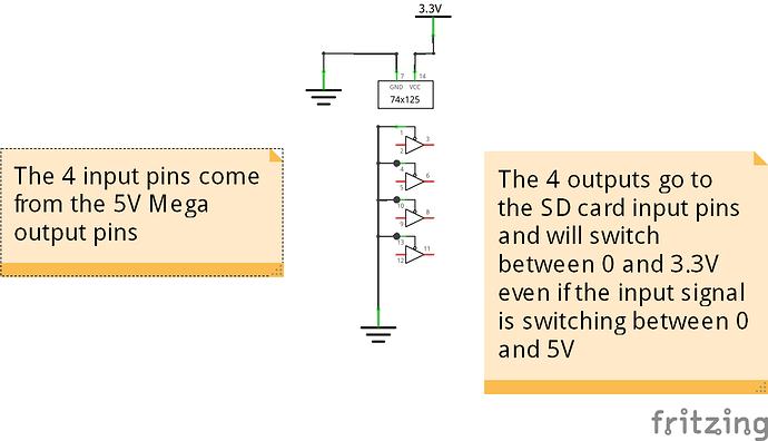 sd_level_trans_schem