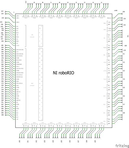 roboREO-test_schem