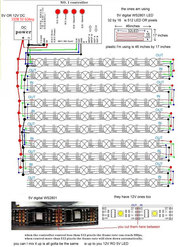 Fantastic 120v Led Strips Rgb Wiring Diagram Sketch - Electrical and ...