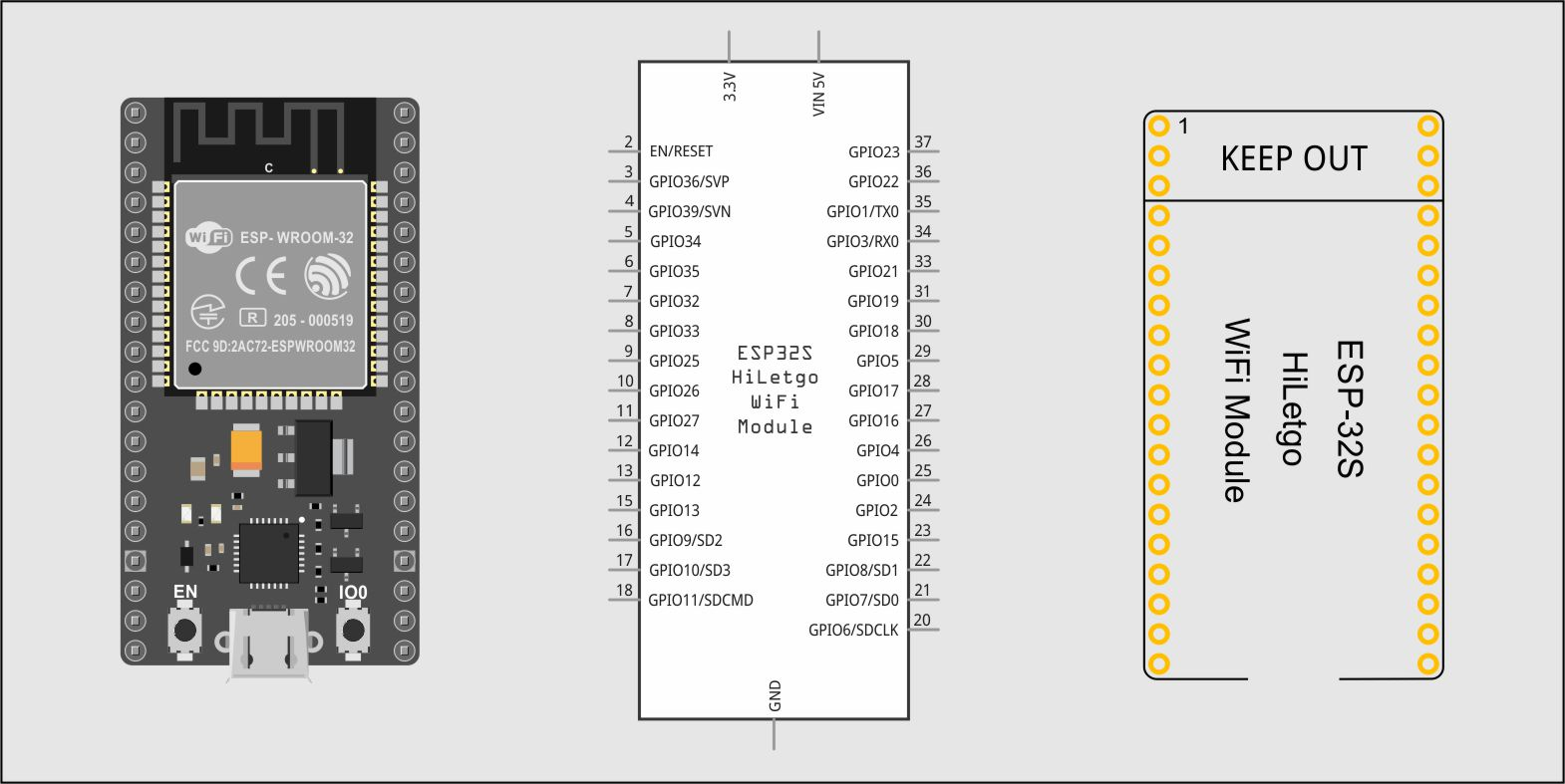 ESP32S-HiLetgo Dev Boad with Pinout Template - parts submit