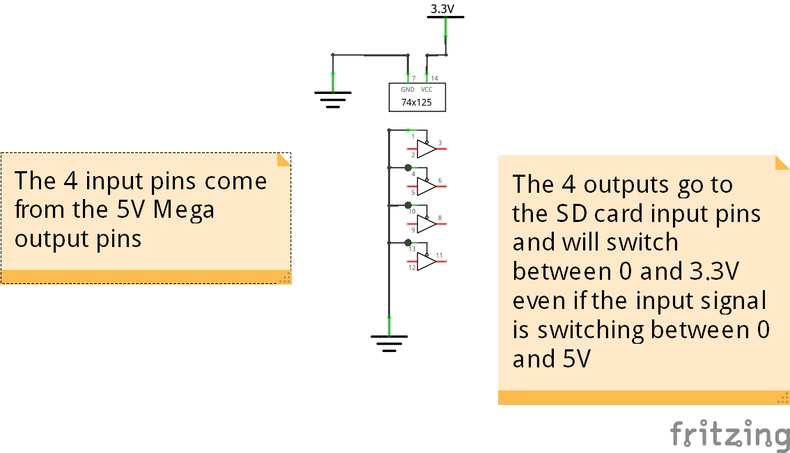 Does an Arduino Uno Mega Shield SD Card ICSP SPI Exists