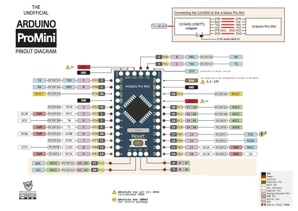 Part Creation For Arduino Pro Mini - Parts Help